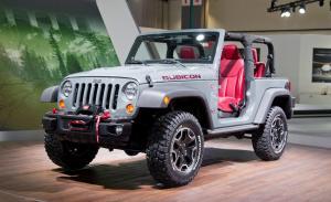 April Jeep Sales U.S.